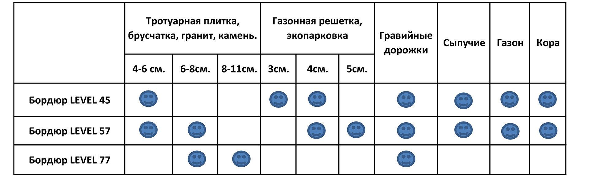 border-size-table